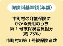 保険料基準額(年間)は市長損御第一法被保険者数分の市町村保険にかかる費用のうち第一号被保険者負担分(約23%)