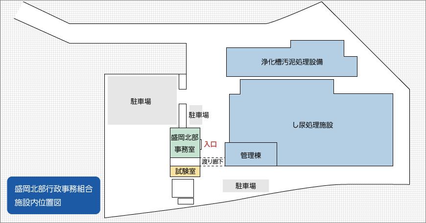 北部行政事務組合敷地内案内図。道路から入ってきて右側の方に事務所の建物があるので、そちらからお入りください。